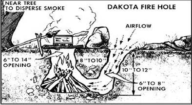 How to make a datoka fire hole
