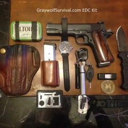 My personal everyday carry (EDC) gear