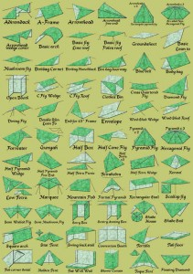 66-Shelters-and-Tents-That-Can-be-Made-from-Tarps https://graywolfsurvival.com/?p=3657