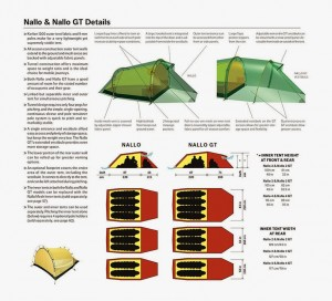 ultralight backpacking tents for your bug out bag - nallo 2 vs nallo 2 gt compared